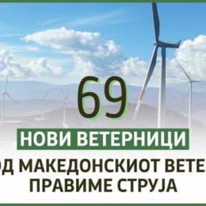 Най-голямата пряка чуждестранна инвестиция в Северна Македония ще бъде в изграждането на вятърен парк от 500 милиона евра
