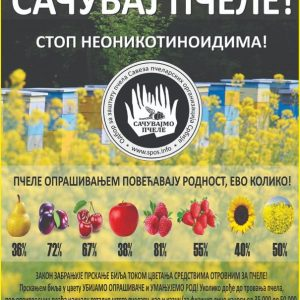 """Сдружение на пчеларите """"Радилица"""": Не превръщайте пестицидите в убийци на пчелите"""
