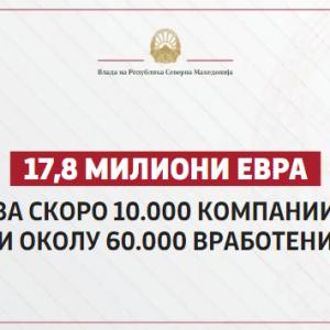 Северна Македония ще плаща разходите за PCR тестове на туристите идващи на посещение в страната