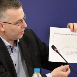 Втори ден на повече оздравели, отколкото заразени с коронавирус в България